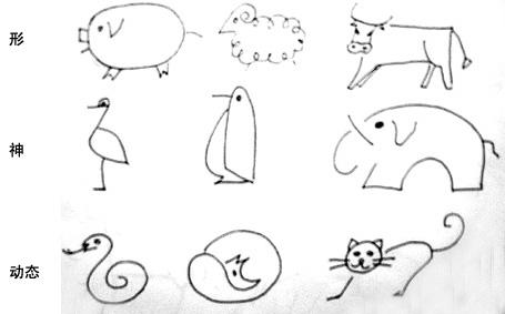 瘦胖简笔画_简笔画的造型方法和规律