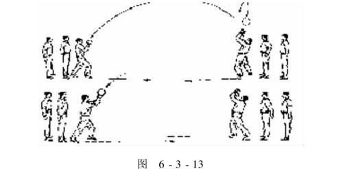 排球双手正面传球图解图片 排球正面双手传球教案,排球正面