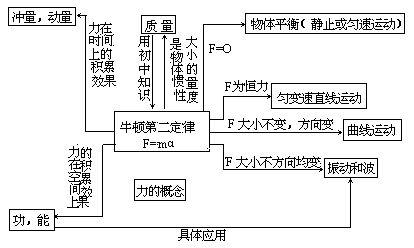 电路 电路图 电子 设计 素材 原理图 414_248