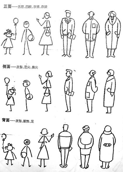 简笔画教程之人物篇【上】